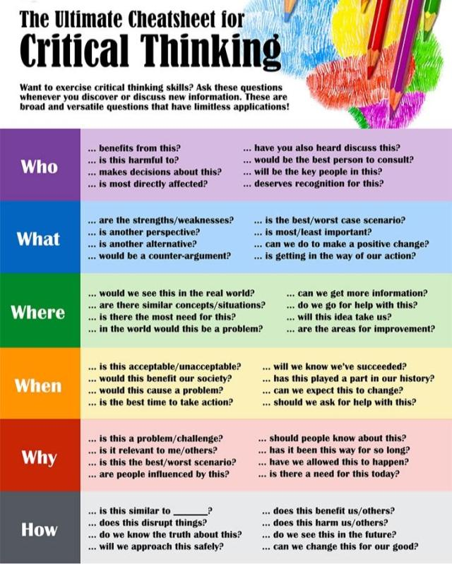 Critical Thinking Cheat Sheet