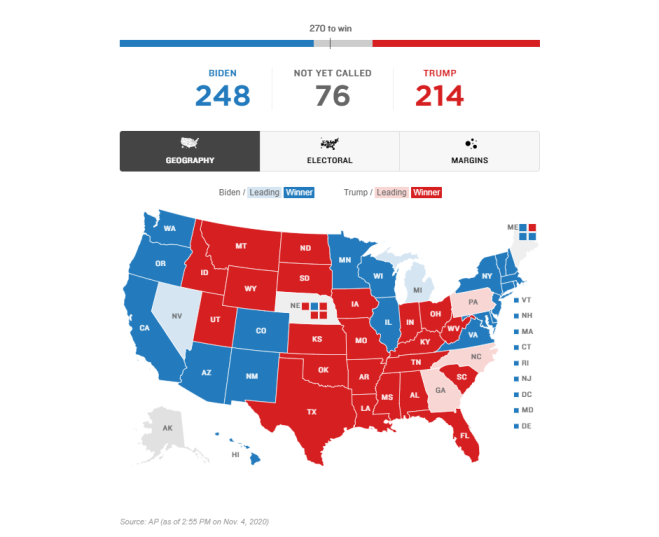 Election results from NPR on Nov. 4 at 3pm