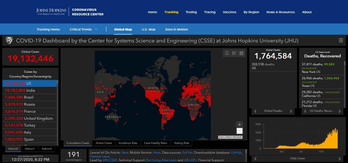 Johns Hopkins COVID-19 Dashboard for Dec. 27, 2020, about 10pm