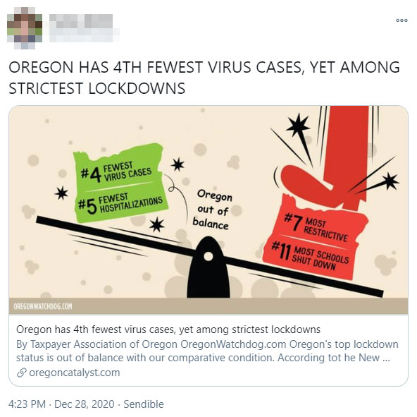 Tweet, Oregon has fourth fewest virus cases, yet among strictest lockdowns, w/ link to bullshit rightwing article